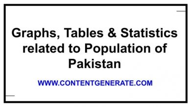 Graphs, Tables & Statistics related to Population of Pakistan